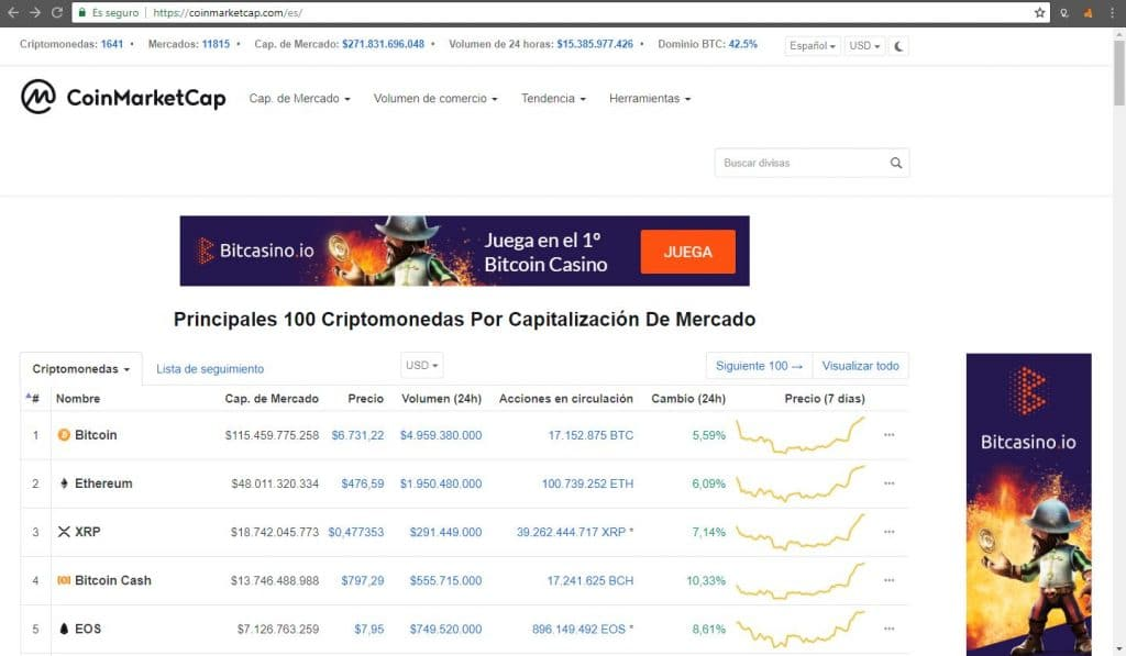 coinmarketcap-criptoactivos-mercados-exchange