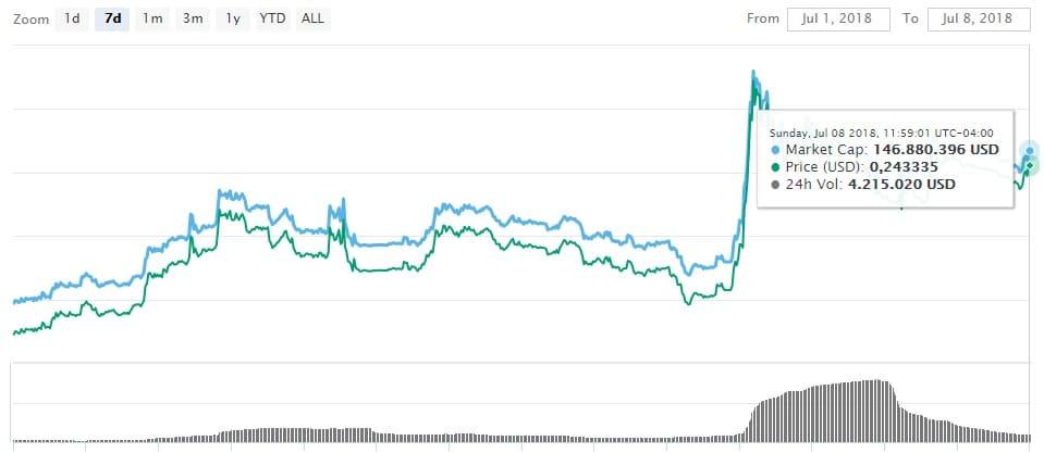 ethereum-token-dapp-juegos