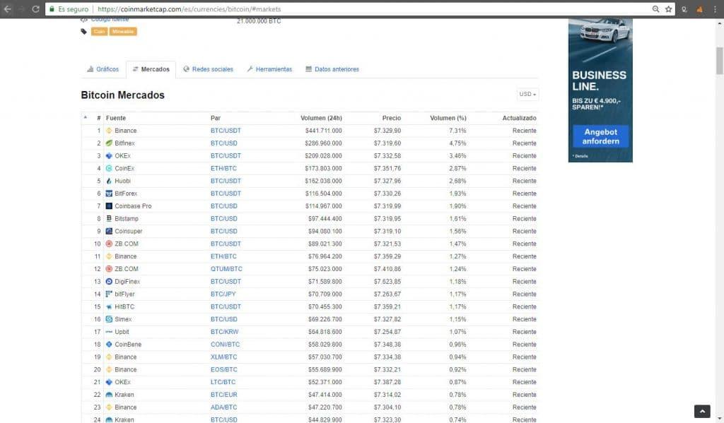 bitcoin-exchange-mercado-criptoactivo