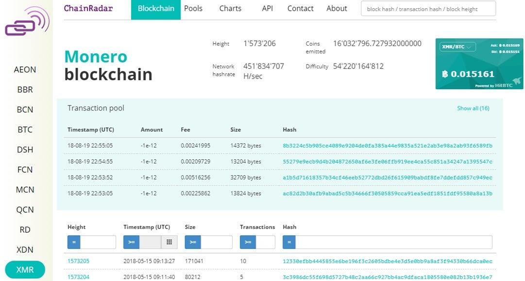 Blockchain-XMR-Bloques-Transacciones