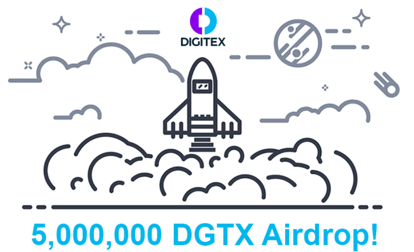 Digitex - Casa de Bolsa
