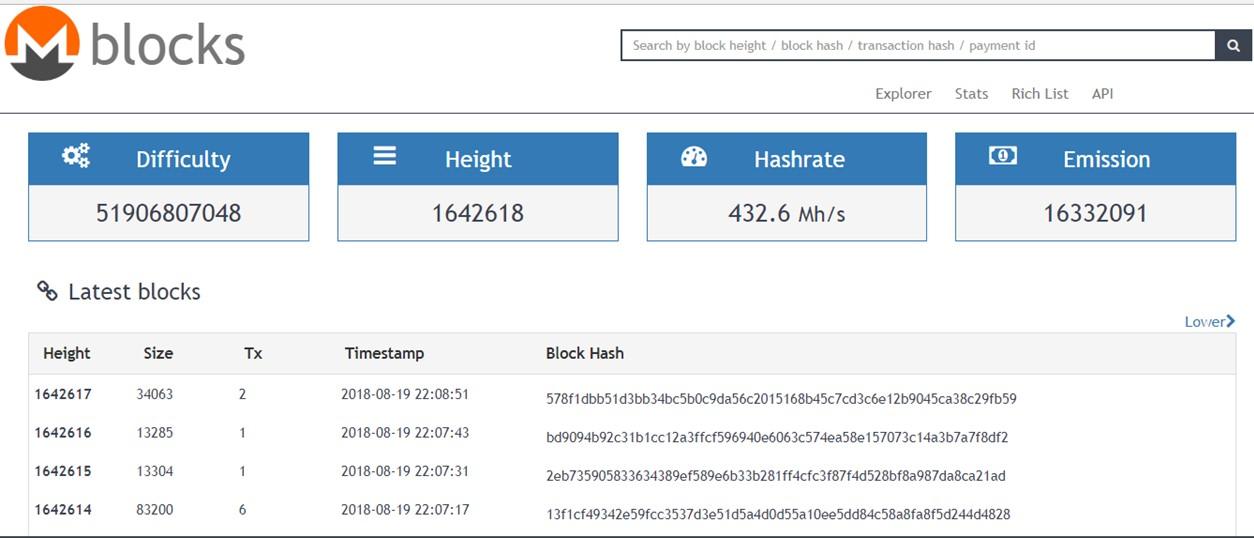 Blockchain-Información-Transacciones-XMR