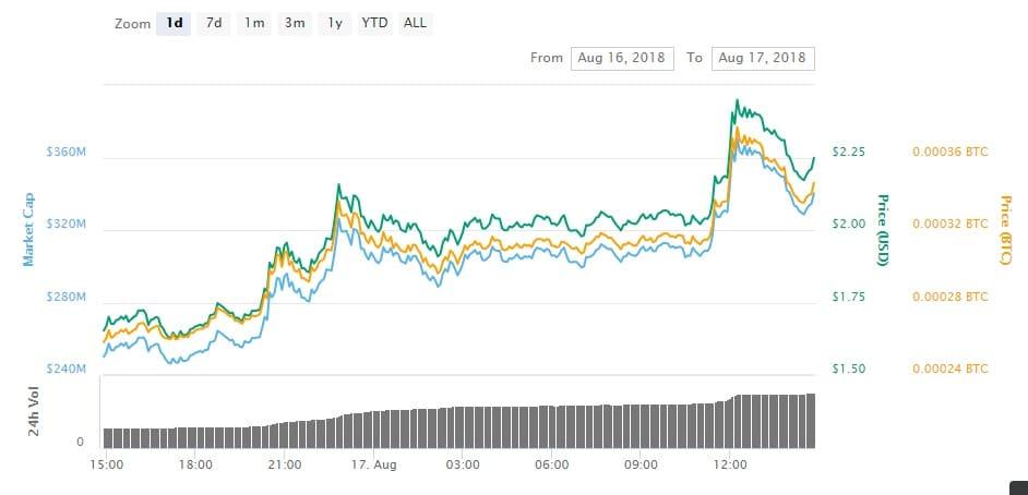 Criptomonedas-Mainnet-Blockchain-Alza