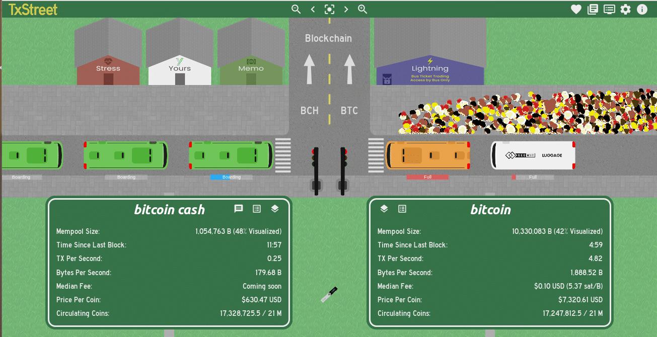 Bitcoin-Bloques-Cadena-Transacciones