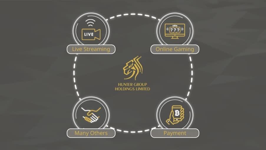 HunterGroup - Cripto pagos