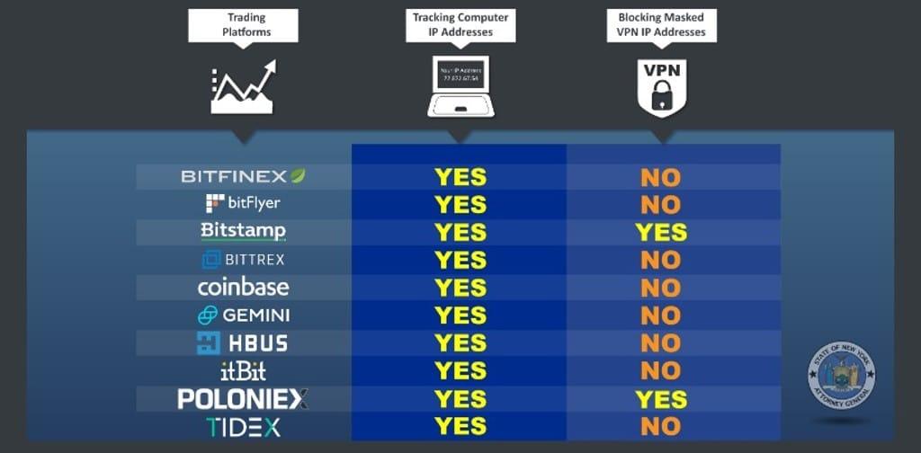 casas-cambio-criptomonedas-reporte