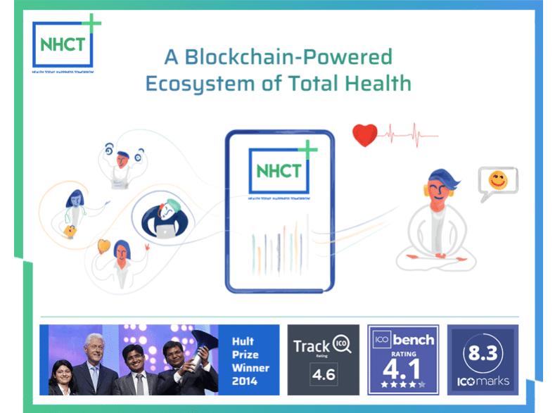 NHCT - Cuidado de la Salud