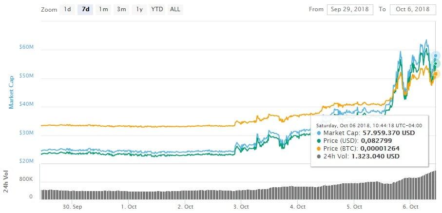 futuros-inversion-bitcoin-dolar