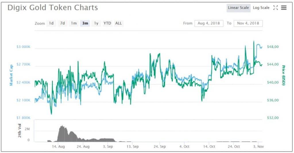 stablecoins - tokens - anclados - otros - activos