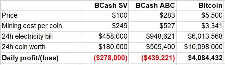 bifurcacion-criptomoneda-bitcoin-cash
