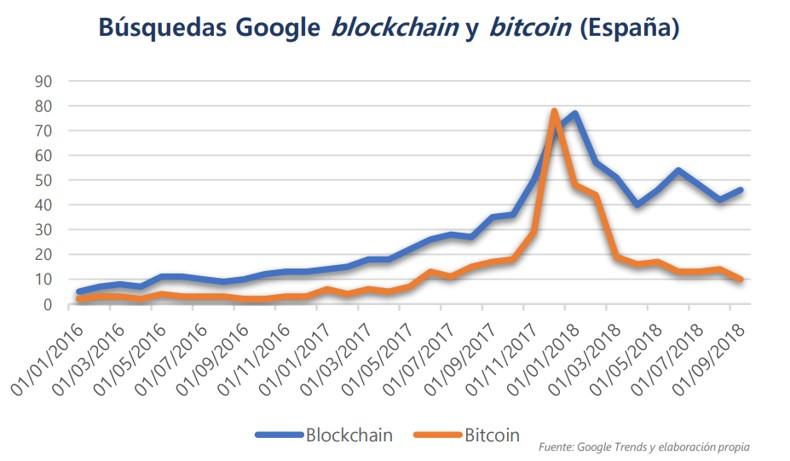 tendencias-búsquedas-web-disminución