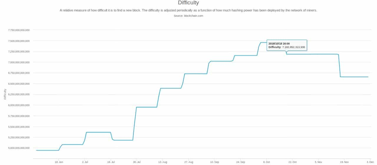 criptomonedas-blockchain-minería-red