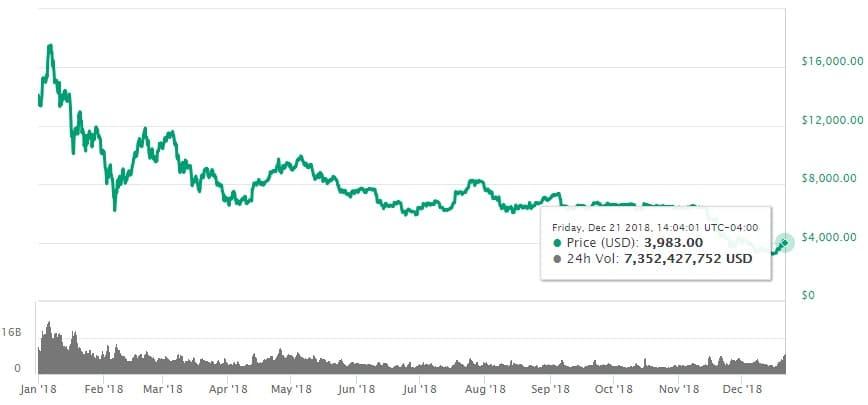 mercado-criptomonedas-bitcoin-btc