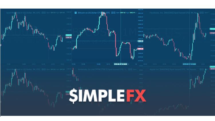 SimpleFX Ideas de Trading