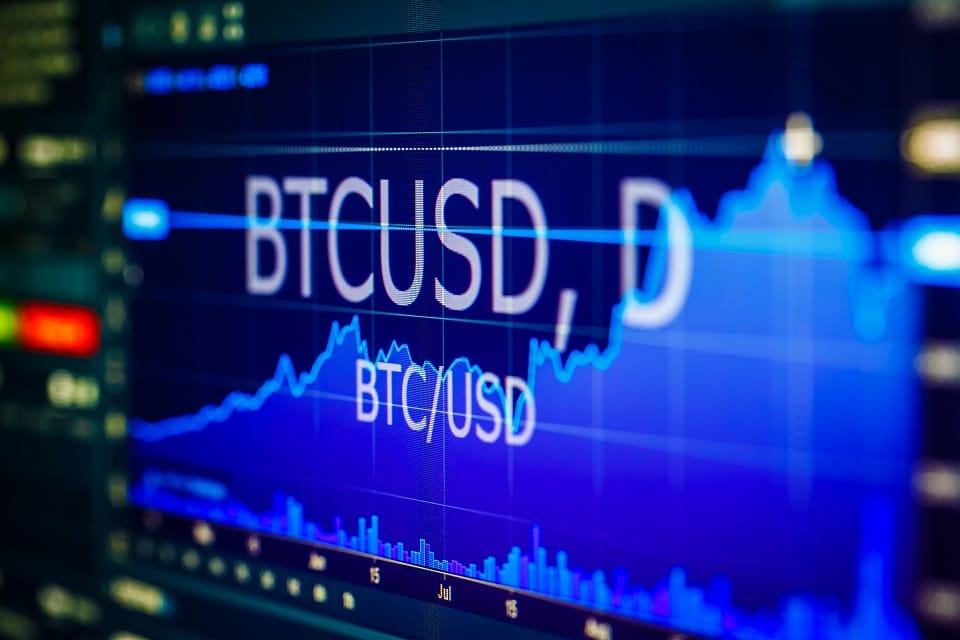 futuros-bitcoin-CME-volumen