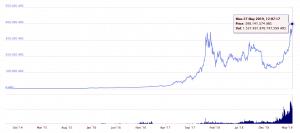 PesoArgentino-BTC-Precio