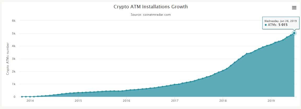 Cajeros-Bitcoin-criptomonedas