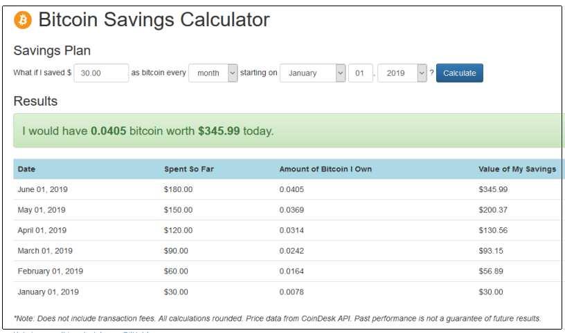 calculadora bitcoin ahorros