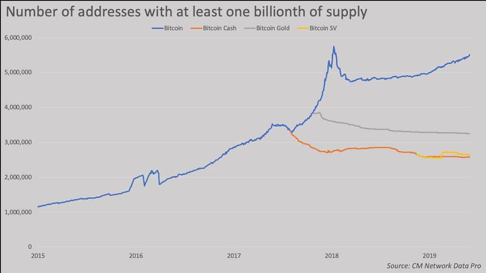 direcciones-milmillonesima-parte-suministro