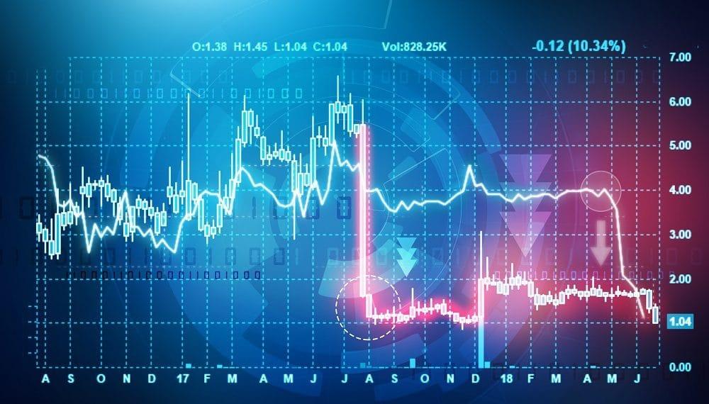 2018 precio criptomonedas debajo