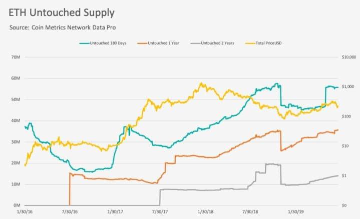 gráfica-precio-distribución-valor