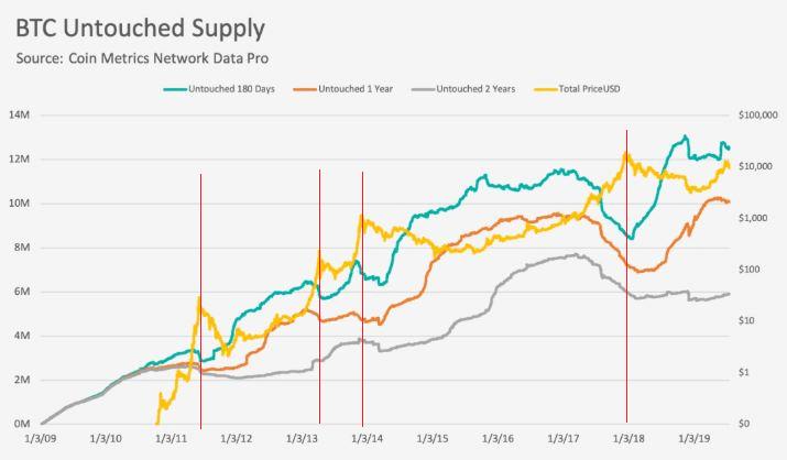 bitcoin-dolares-oferta-cambios