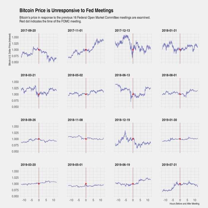 bitcoin activo de refugio