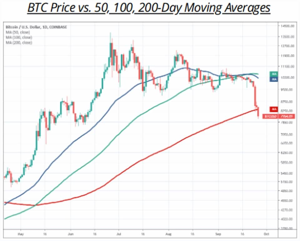 Precio bitcoin ahora mismo
