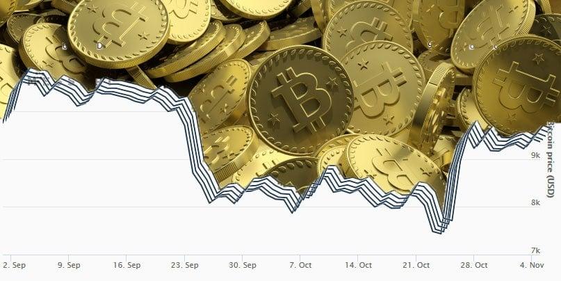 bitcoin-precio-piso