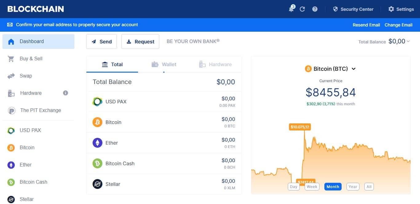 Blockchain-Cartera-Web-Bitcoin