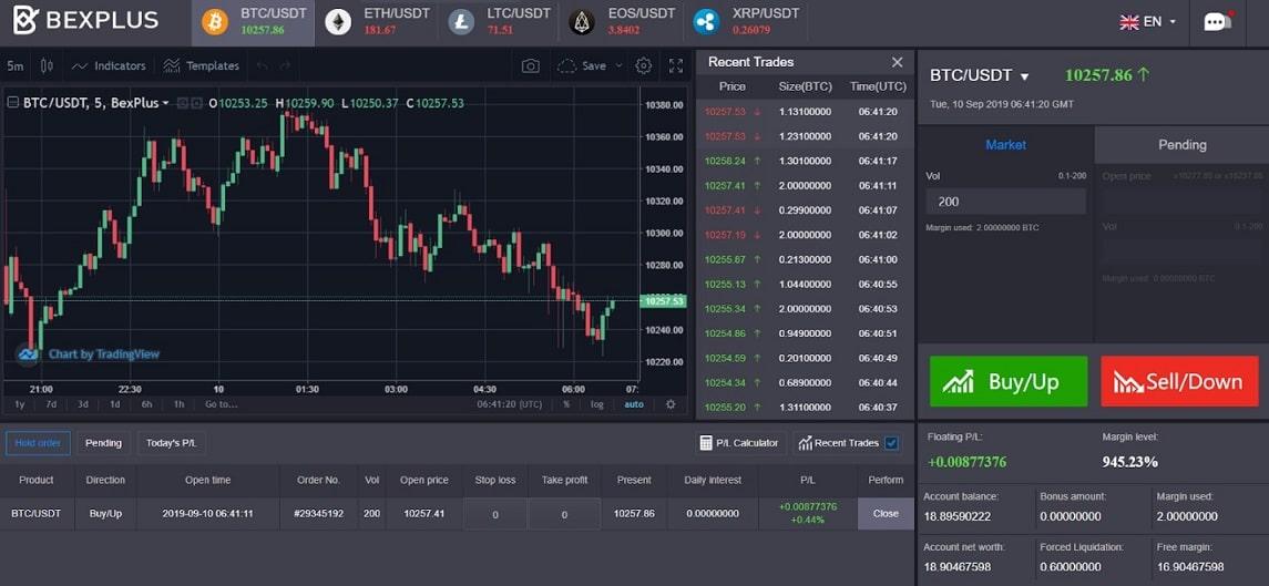 di trading halt bitcoin)