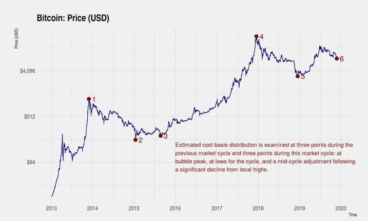 bitcoin-