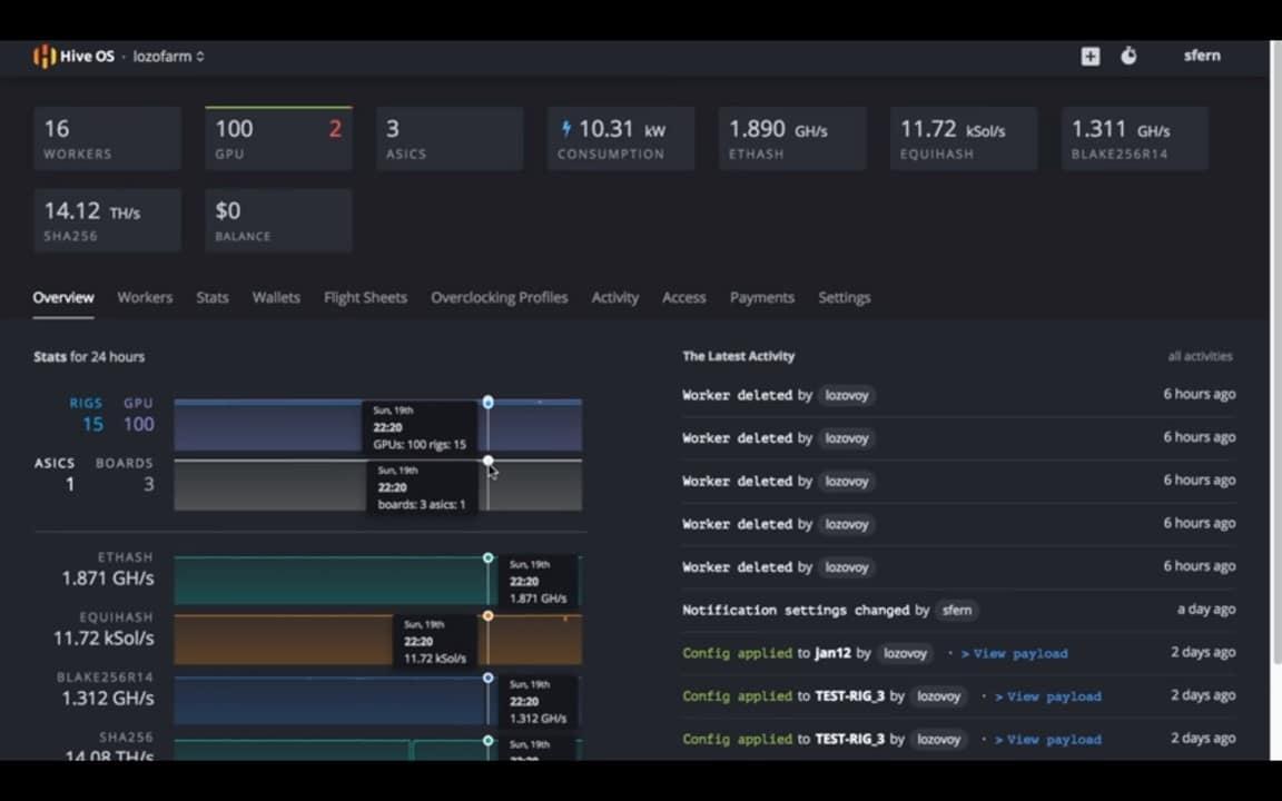 panel principal de Hive OS - minería de bitcoin