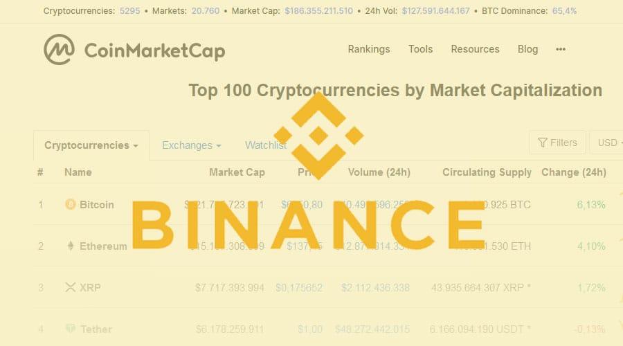 Página inicial de CoinMarketCap con logo de Binance superpuesto. Imágenes por Binance y CoinMarketCap.