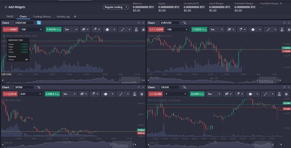 Gráficos volumen-precio de pares de trading