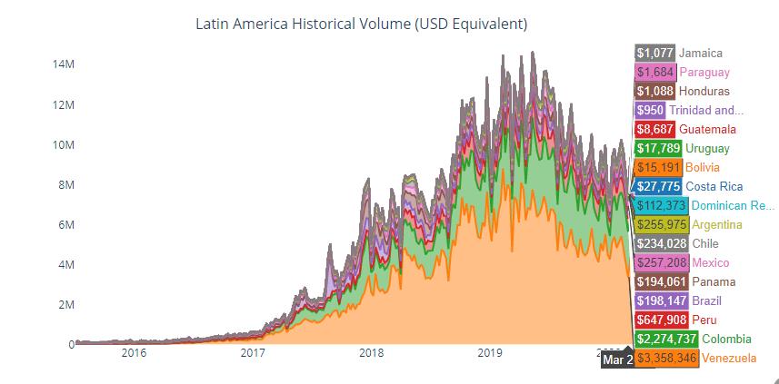 marzo-comercio-localbitcoins.png