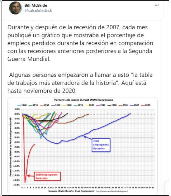 caída-índice-de-empleo-2020