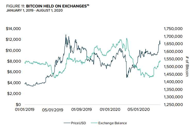 criptomonedas bitcoin exchange