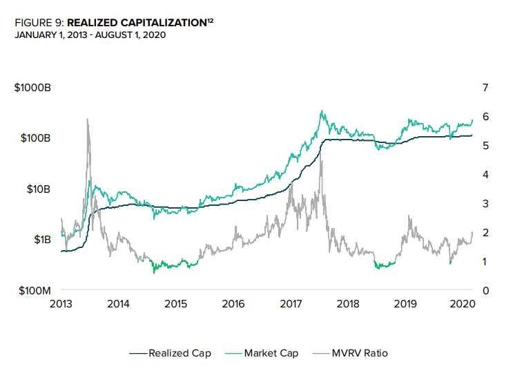 mercado convencional soporte