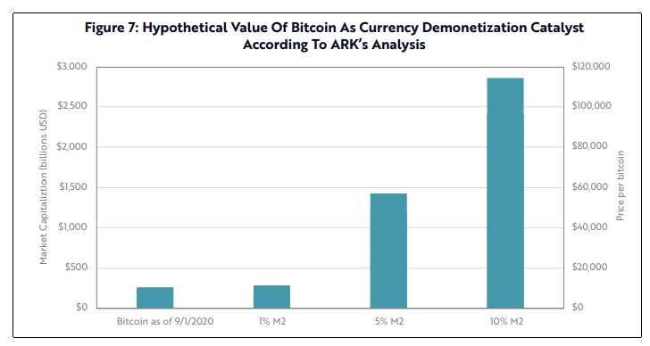 criptomonedas multiplicación financiera btc