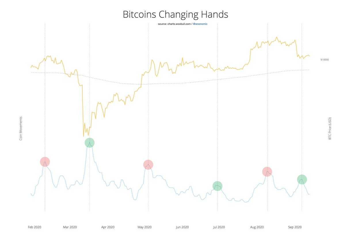 predicción mercado alcista bitcoin