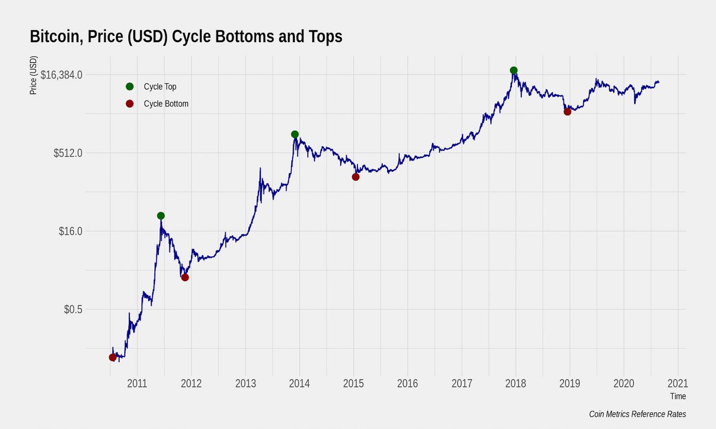 bitcoin-mercado-precio