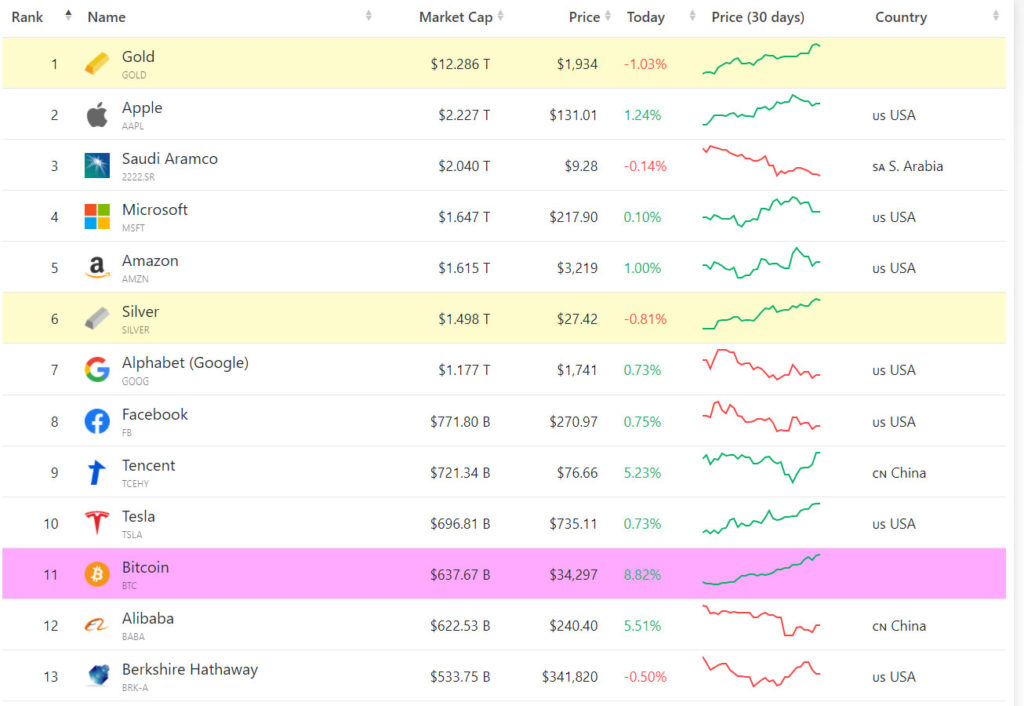 comanies market cap bitcoin