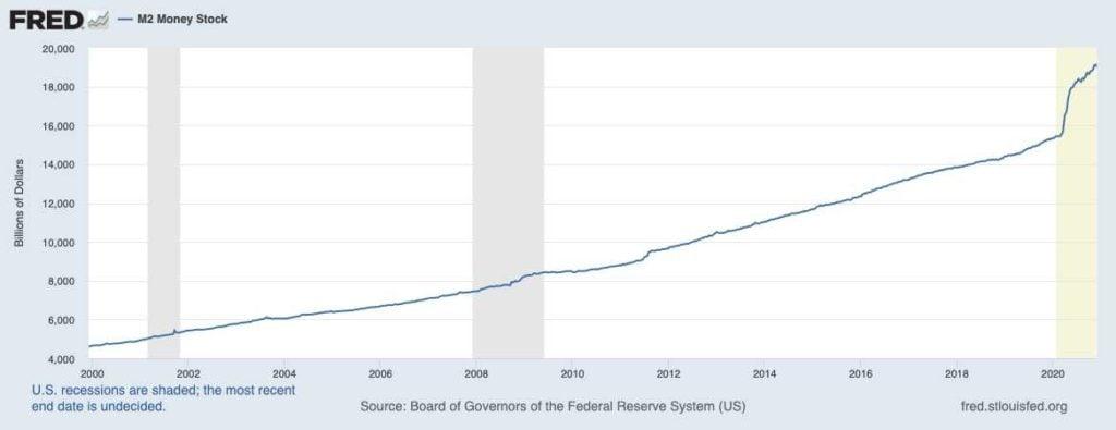 aumento dinero porcentaje mercado