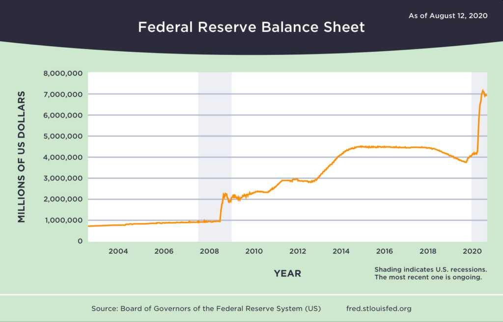 United States-economic-recession