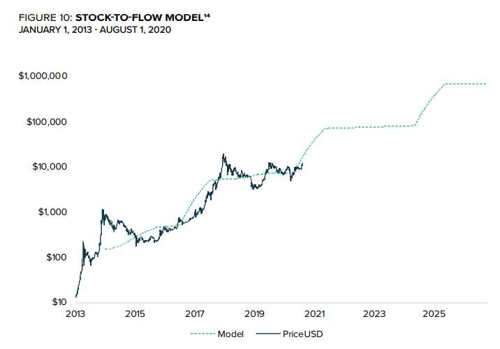 predicciòn modelo bitcoin