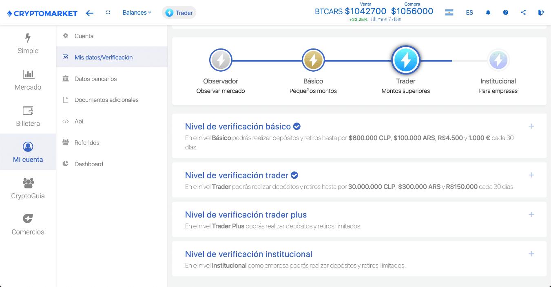 niveles de verificación de CryptoMKT