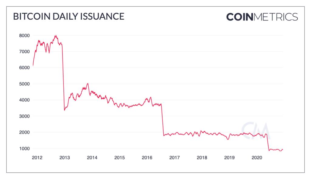 estudio analisis mercado bitcoin