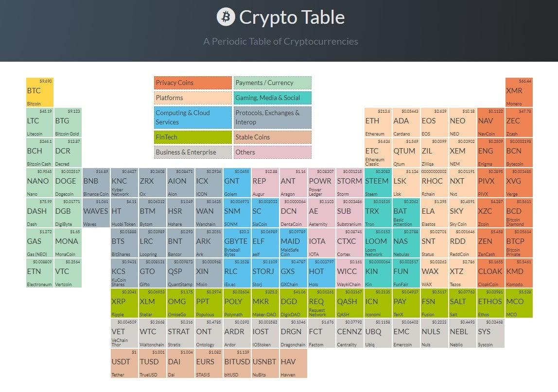 tabla-periodica-cripto