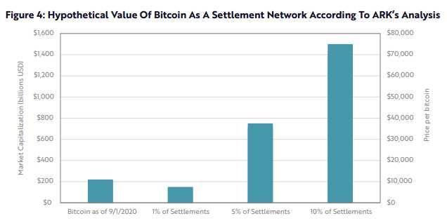 billones USD btc criptomoneda inversion